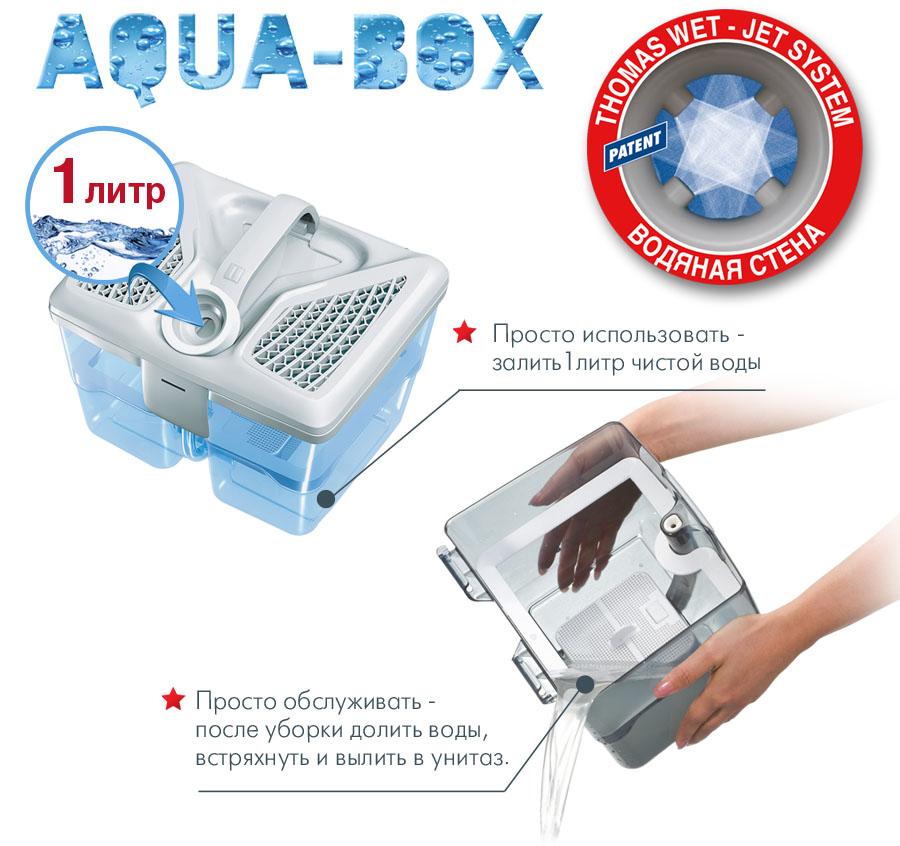 THOMAS AQUA-BOX, дети, аллергия, домашние животные, моющий пылесос THOMAS с водяным фильтром
